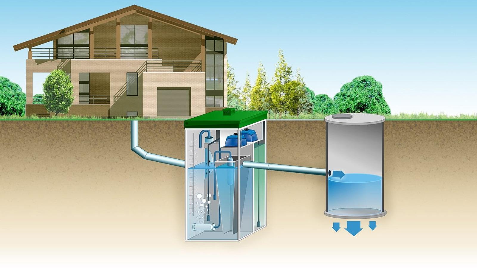 Новые варианты автономной канализации на участке